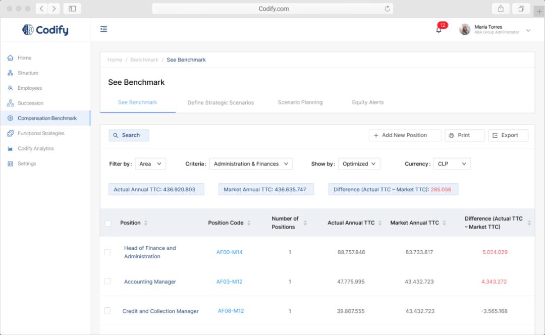 Prototipo plataforma Codify