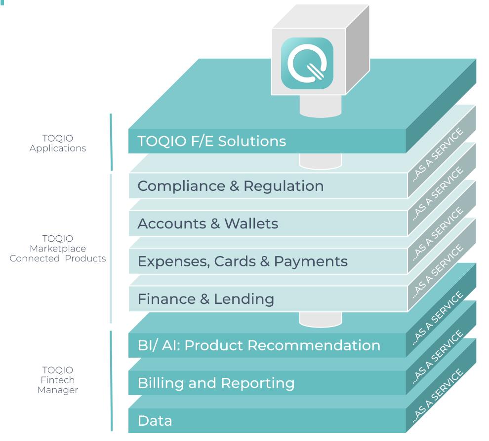 A digital finance white label platform