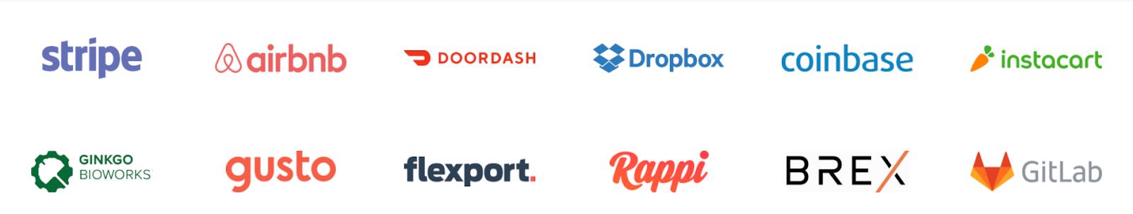 Y Combinator supported companies.