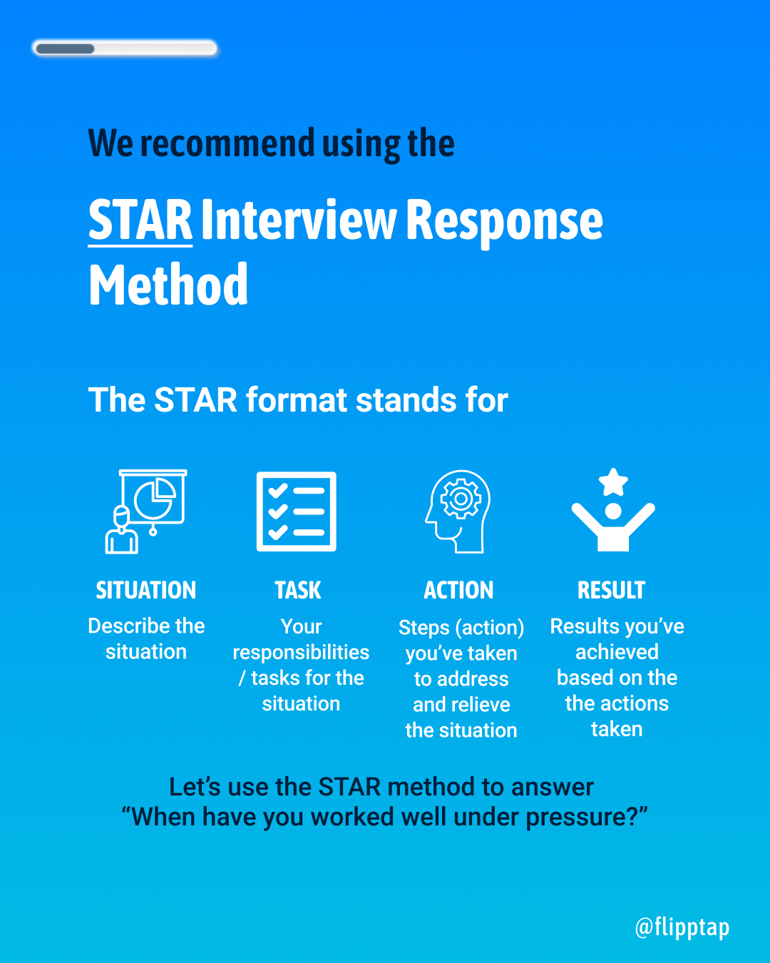 Flipptap: STAR Interview Response Method Image