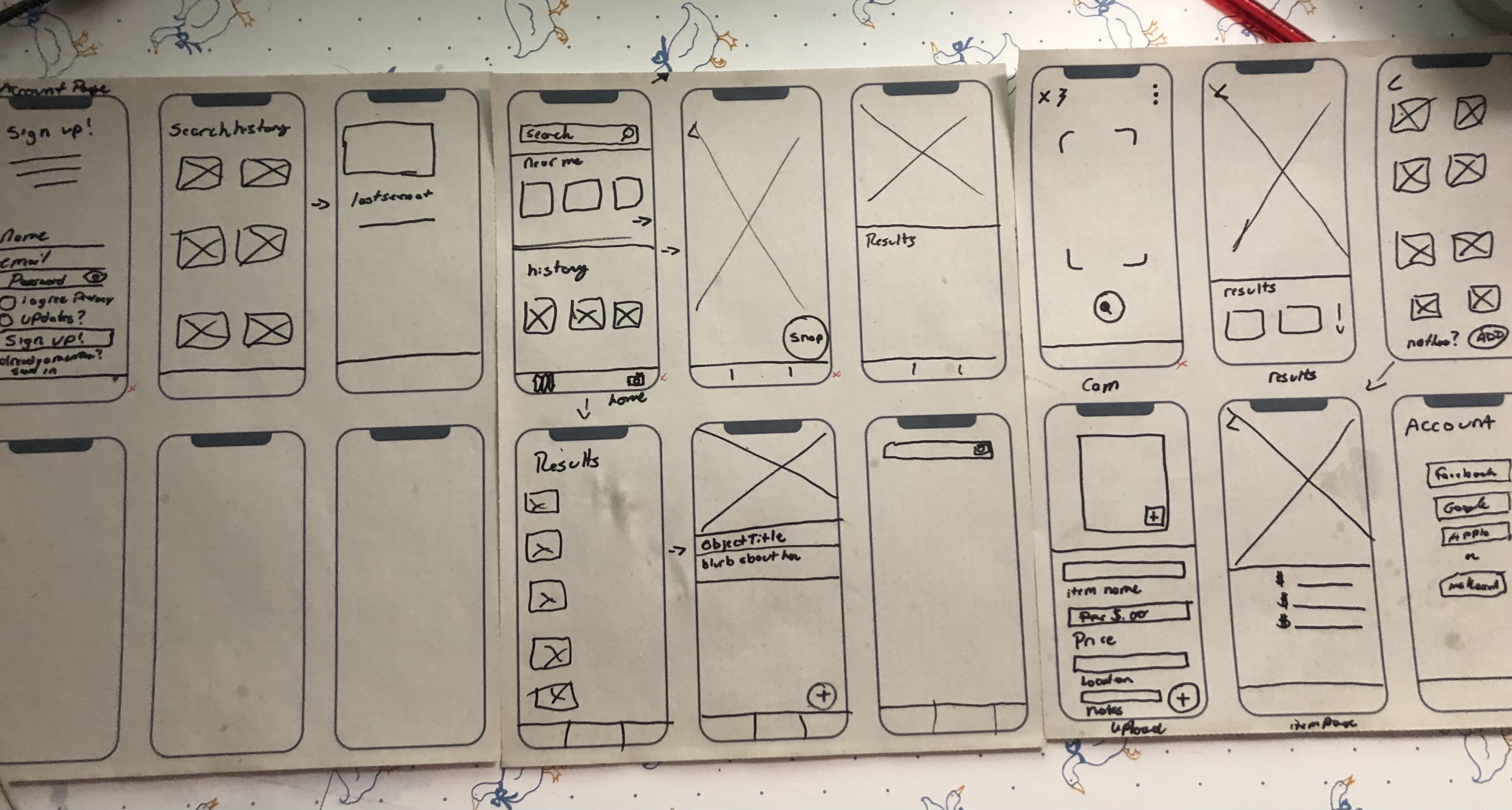 Rough sketches of the layout of a mobile app