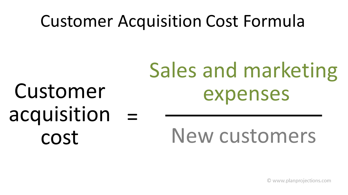 Customer Acquisition Cost - CAC | Plan Projections