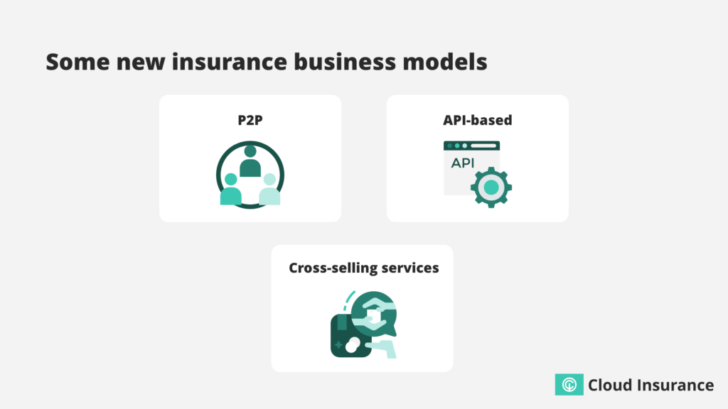New insurance business model examples