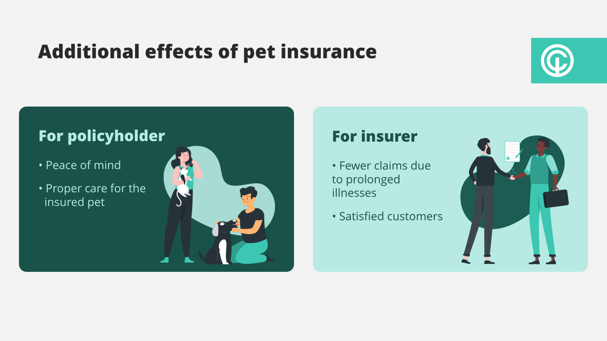 Additional effects of pet insurance