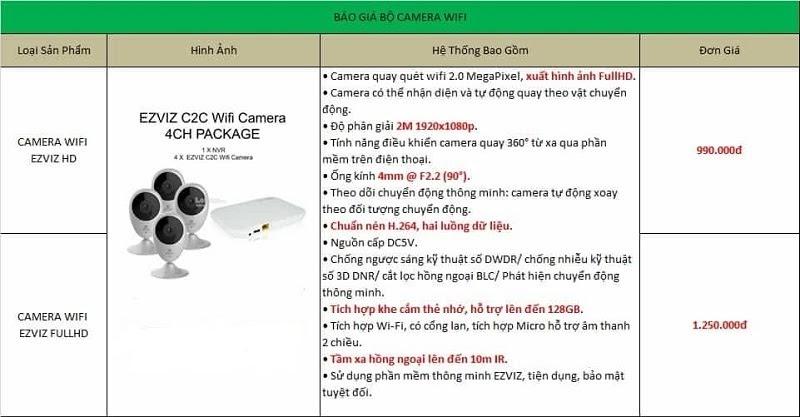 Báo giá lắp đặt Camera Ezviz