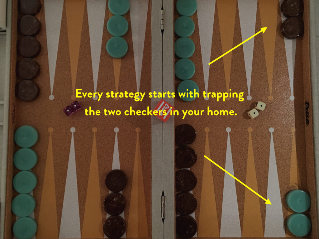 Advanced Backgammon Strategies - Using the Doubling Cube