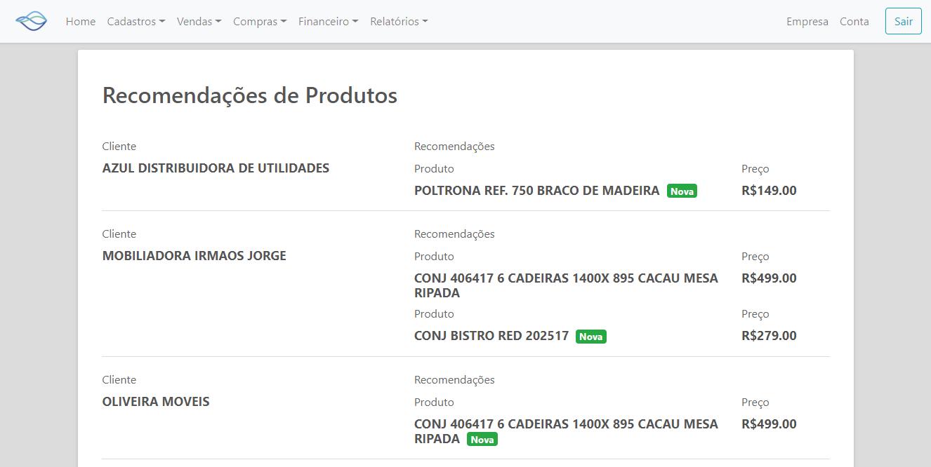 Tela do Sensio ERP mostrando recomendações de produtos para clientes.