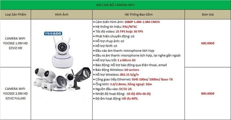 Báo giá lắp đặt camera IP Wifi Yoosee