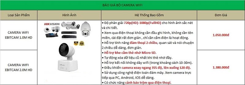 Báo giá bộ Camera Ebitcam