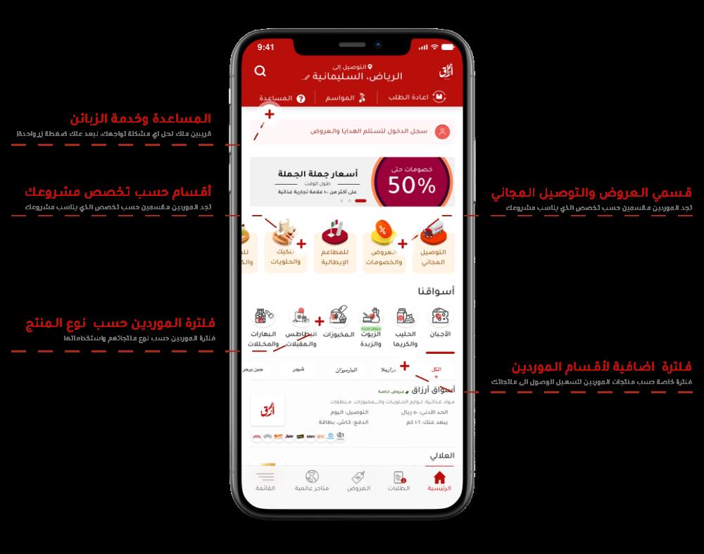 شرح مبسط للصفحة الرئيسية لتطبيق أرزاق الخاص بتوريد المواد الغذائية للأسر المنتجة والمشاريع الصغيرة