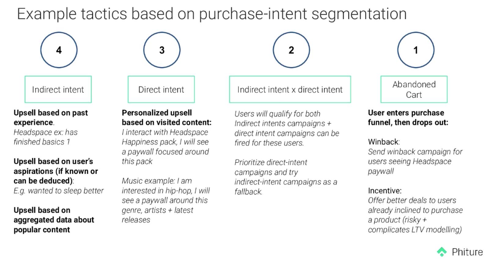 Purchase-intent_segmentation.png