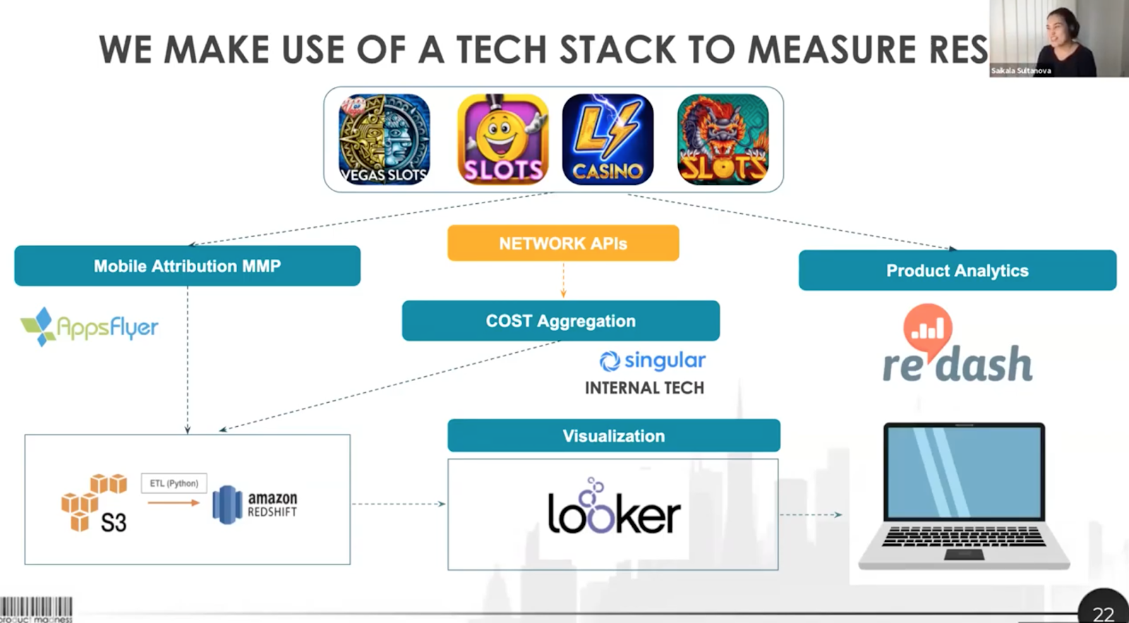 PM-Tech-Stack.png