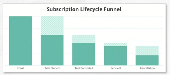Subscription-funnel.png