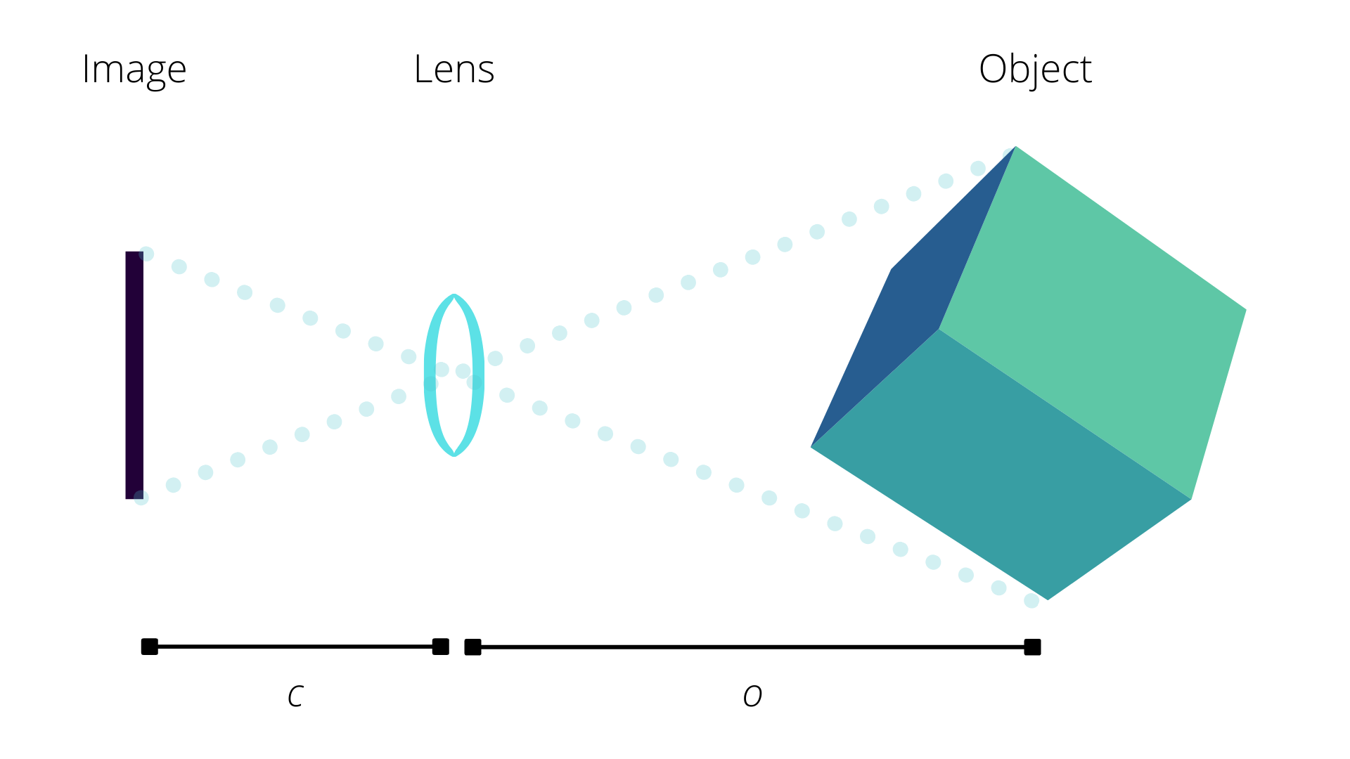 Camera calibration is a deep topic that can be pretty hard to get into. While the geometry of how a single camera system works and the physics describ