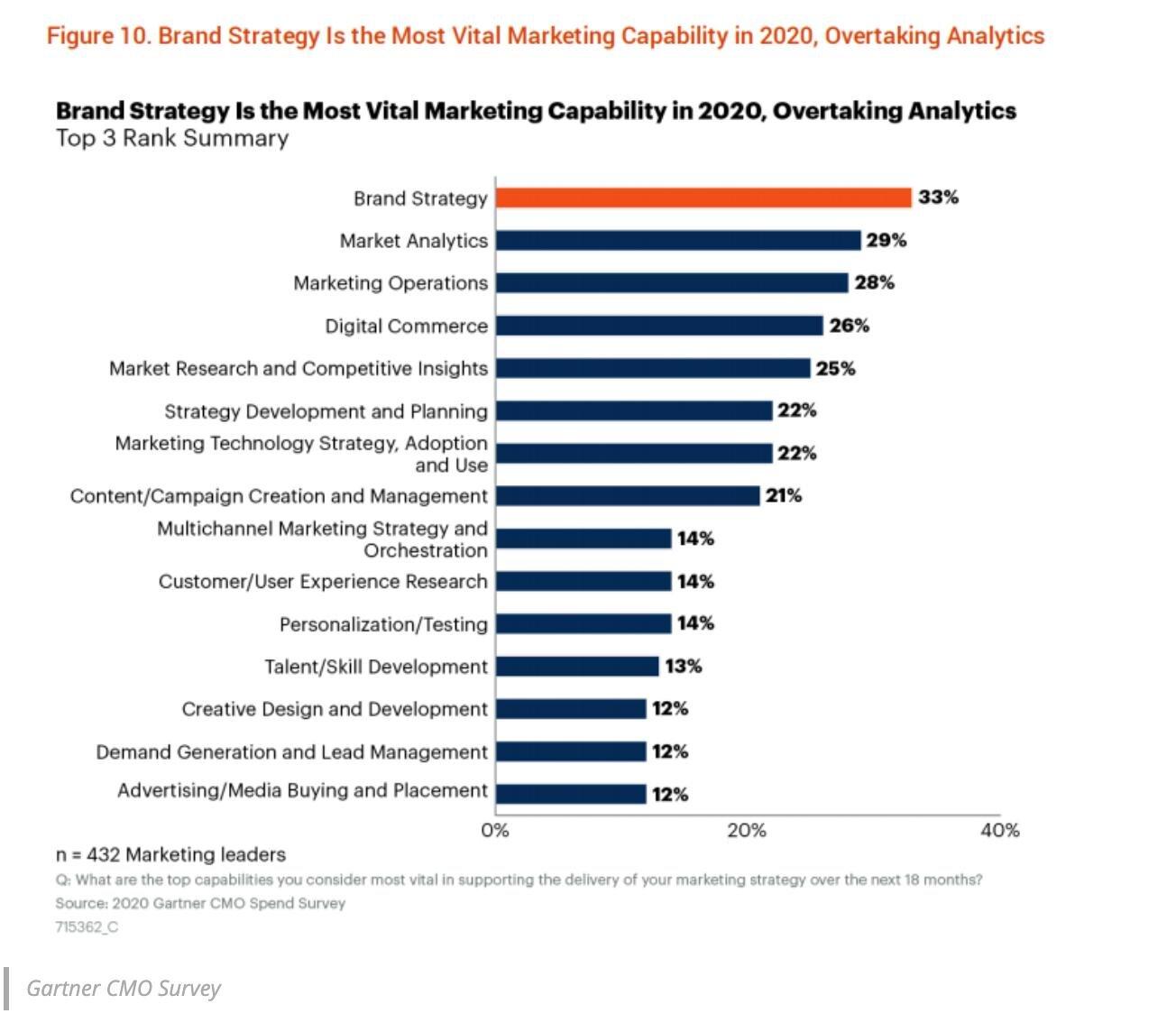 Brand Strategy graph.jpeg