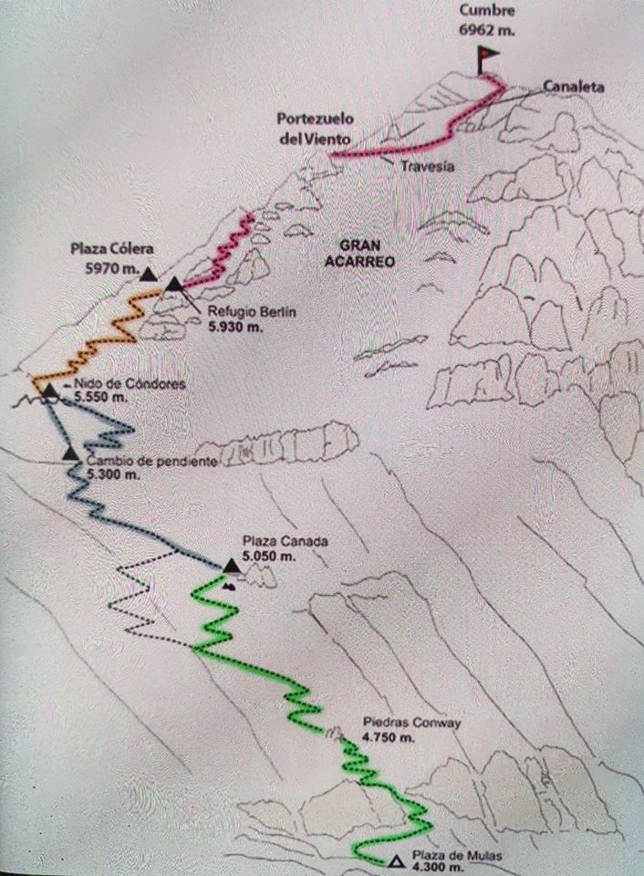 Base Camp to Summit Map