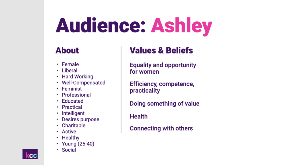 "Screenshot of written profile of ""Ashley,"" the audience avatar for Water Compass. The list includes words like: female, liberal, well-compensated, active, desires purpose, practical, social..."
