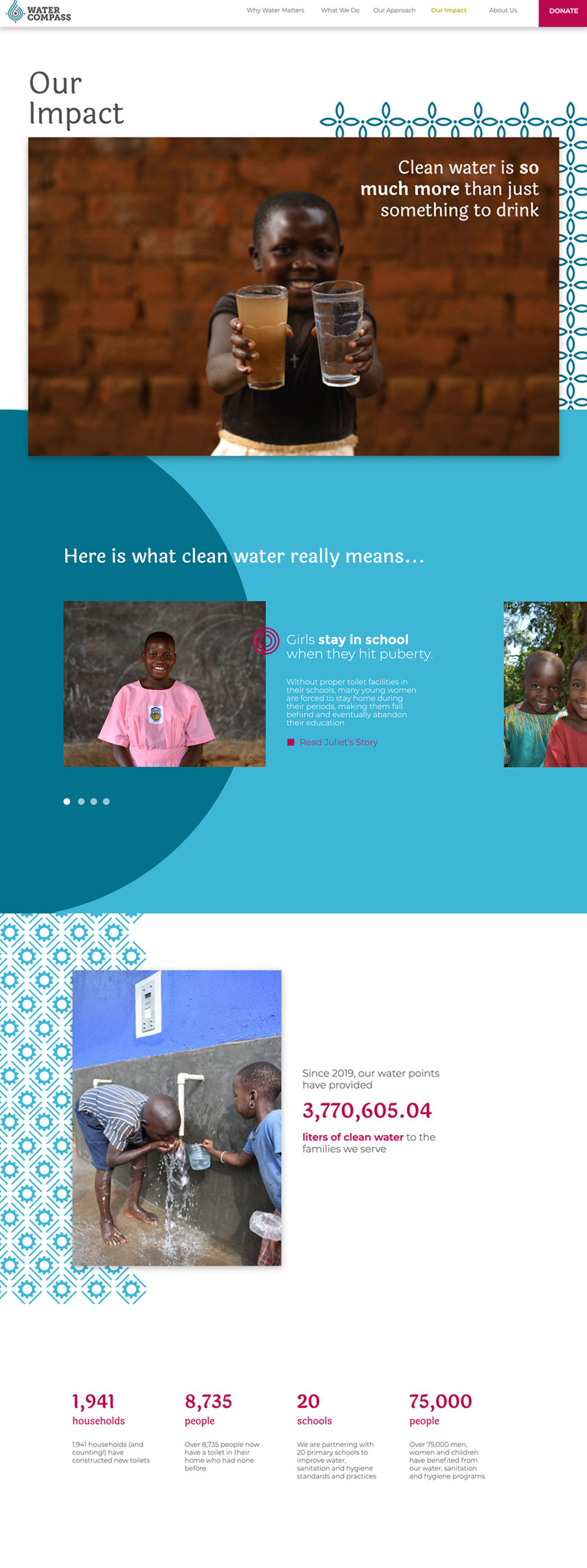 Screen shot of Impact page from Water Compass website