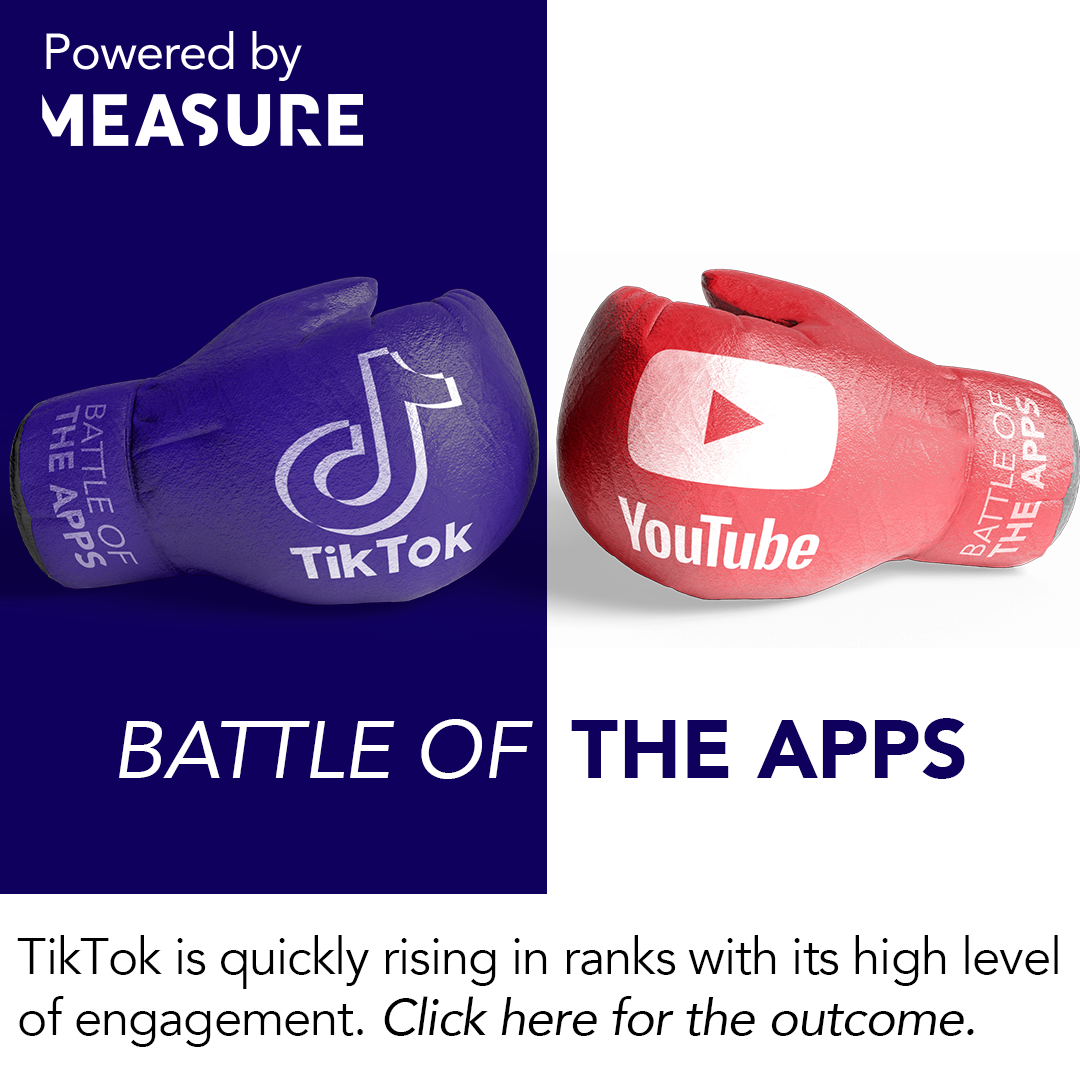 Battle of the apps - Tiktok & Youtube - Using Retro data to determine which of the apps wins