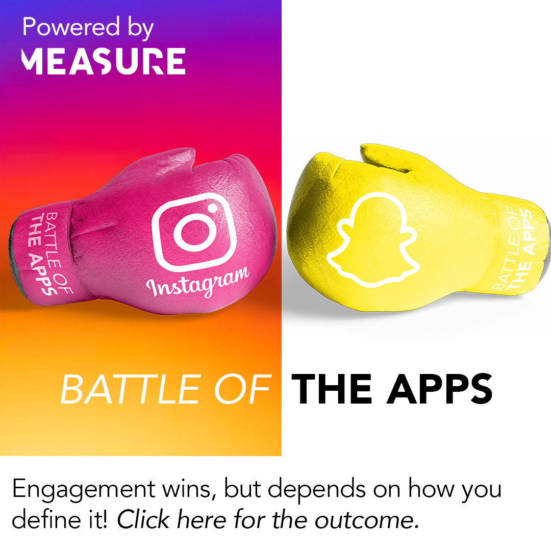 Battle of the apps - Instagram and Snap chat - Using Retro data to determine which of the apps wins