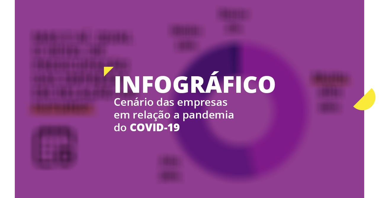Como as empresas estão lidando com a pandemia do COVID-19?