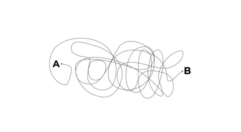Como o Design pode resolver problemas complexos da sua empresa?