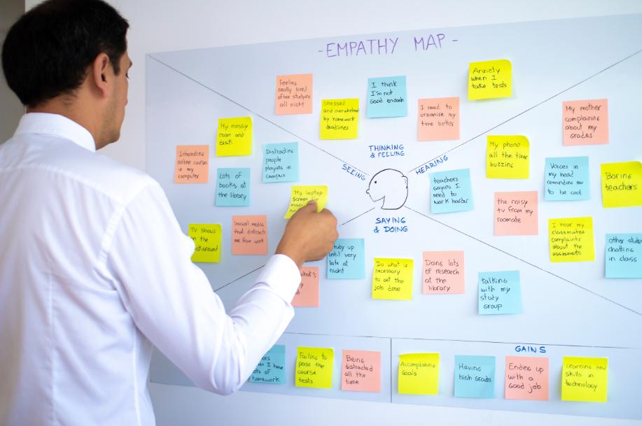 Mapa de empatia: O que é e como usar para conhecer seus clientes?