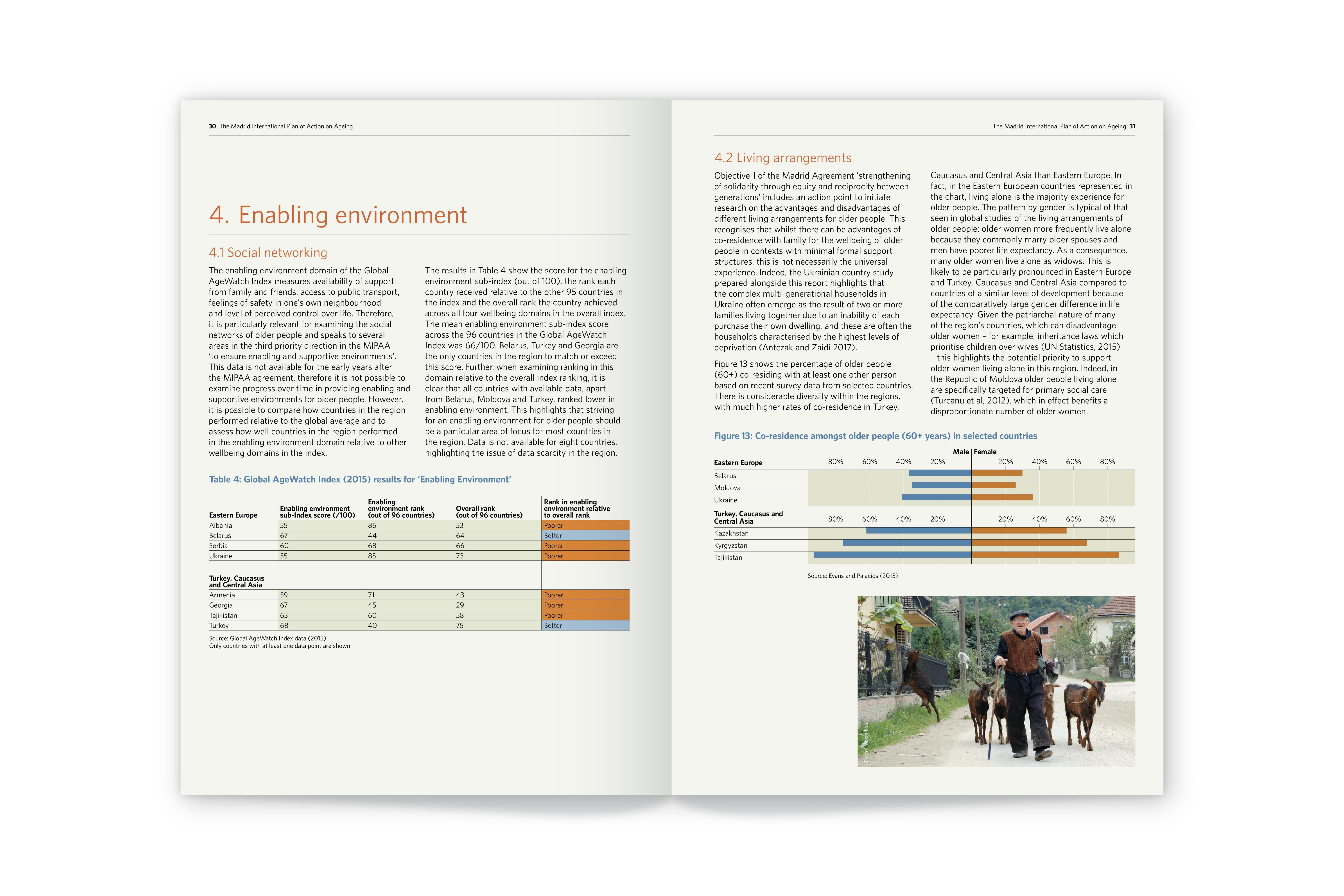UNFPA report