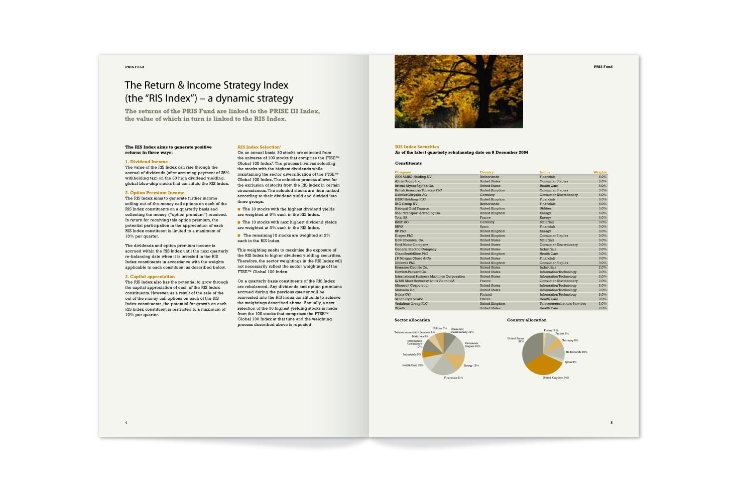 Index Fund report spread