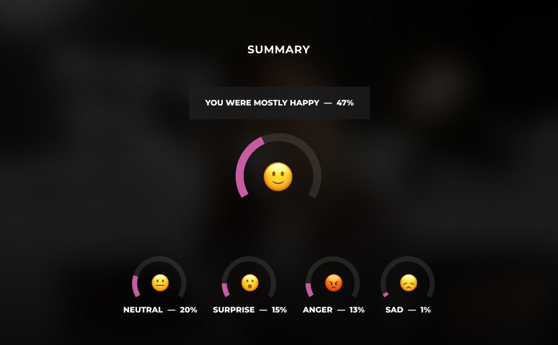 Emotion Recognition Model