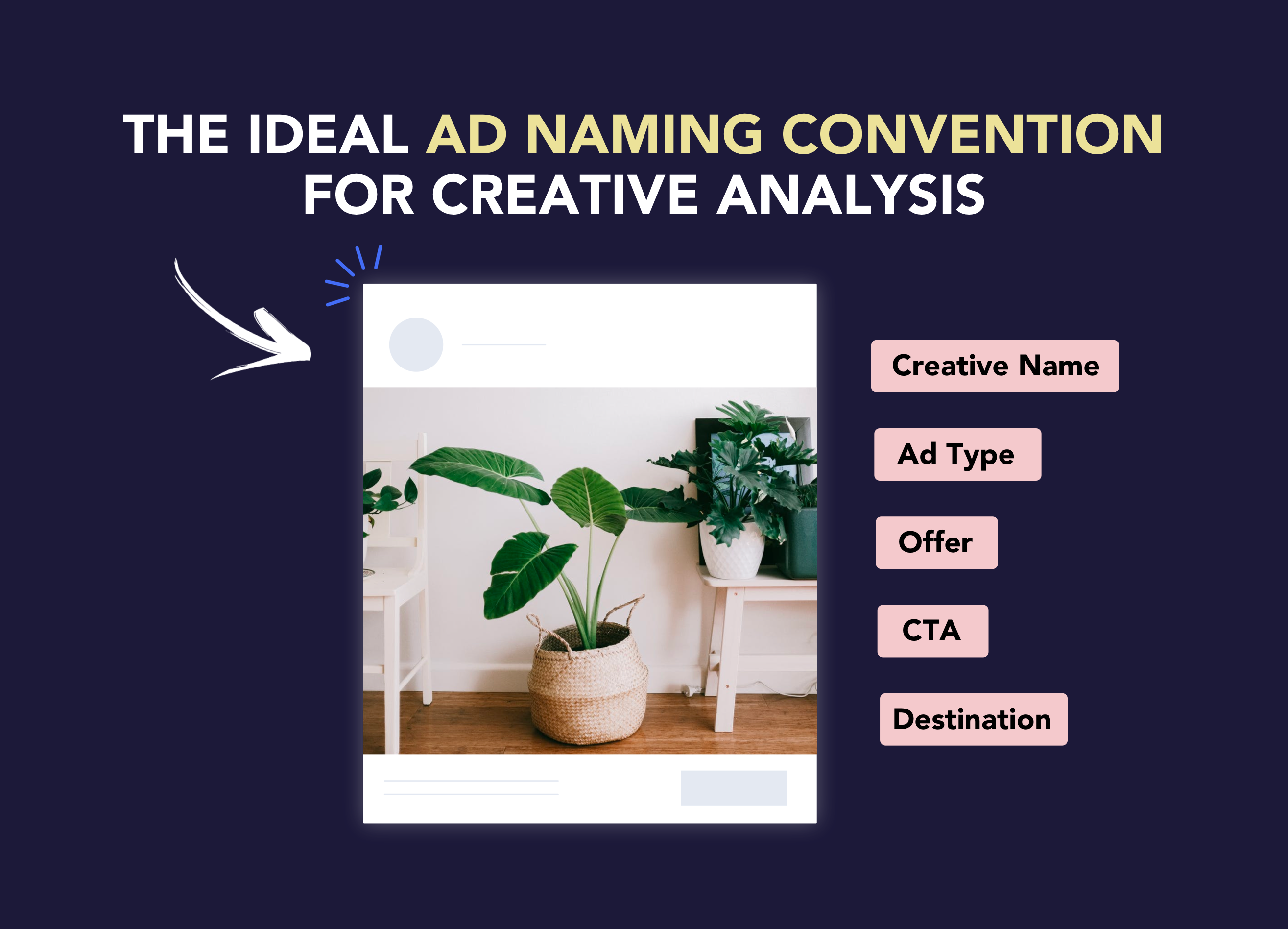 The Ideal Ad Naming Convention for Creative Analysis