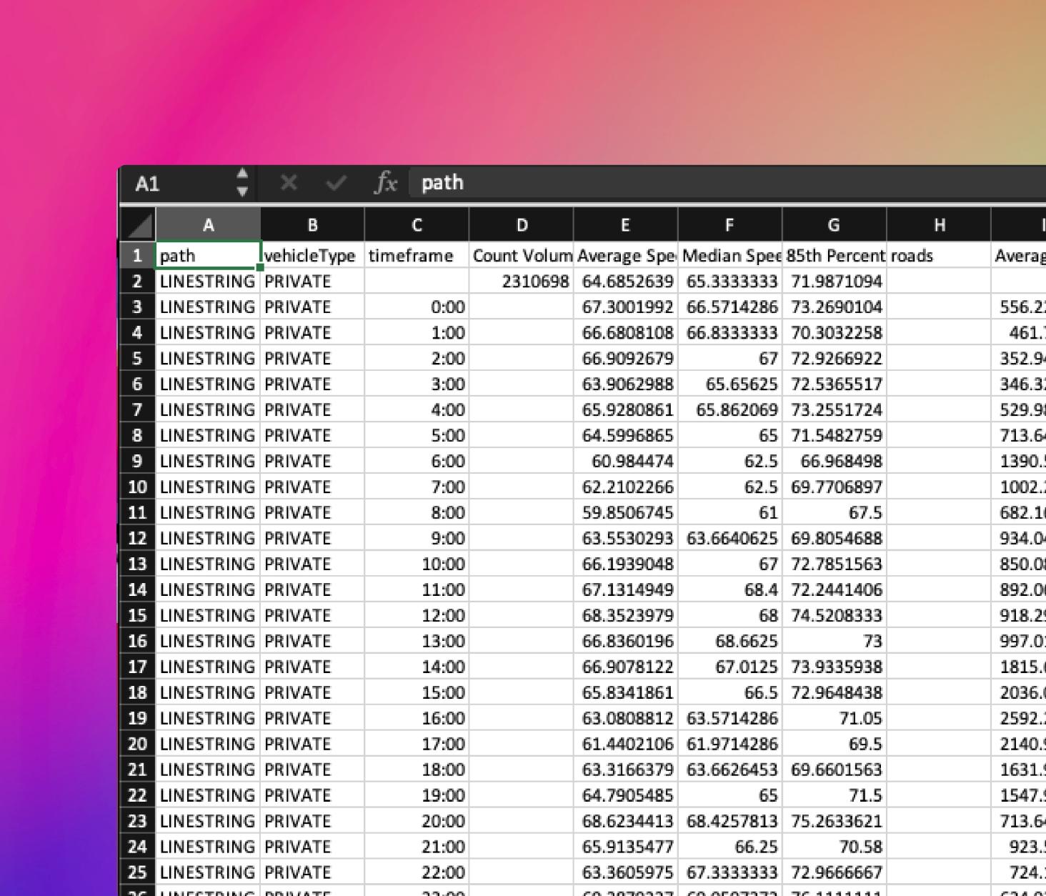 Screenshot of Survey Raw Data