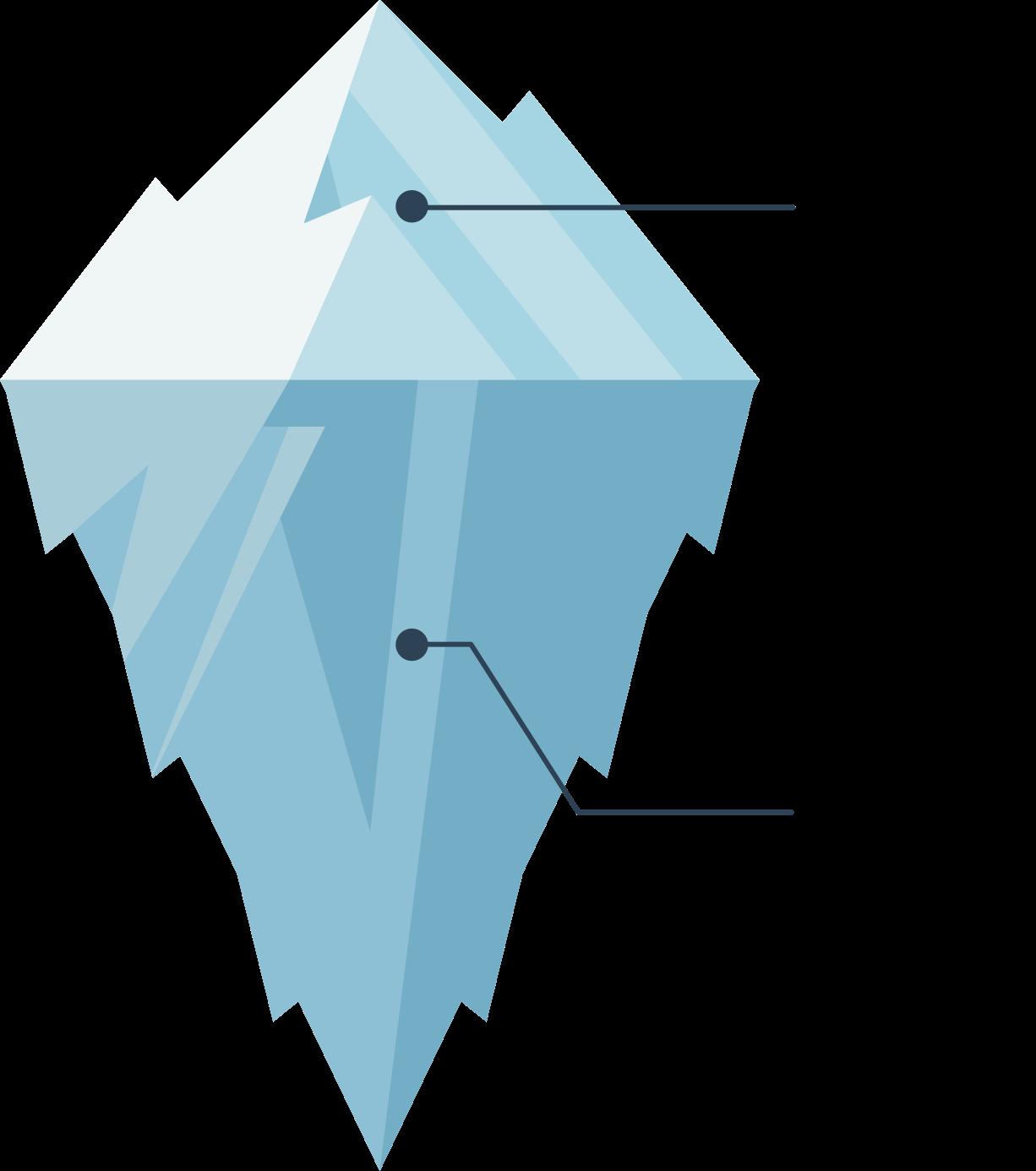 The Advantic Iceberg
