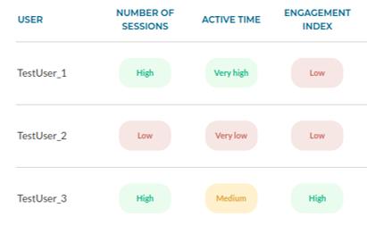 Kirnu's health metrics