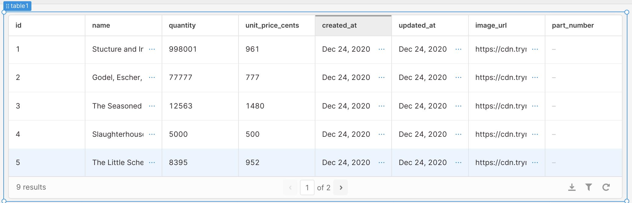 Retool sample data dashboard