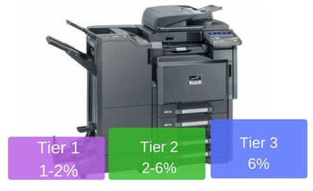 photocopier-tiered-billing