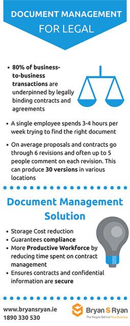 document-management-for-legal