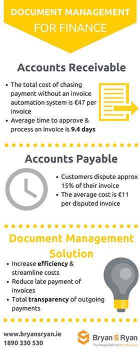 document-management-for-finance