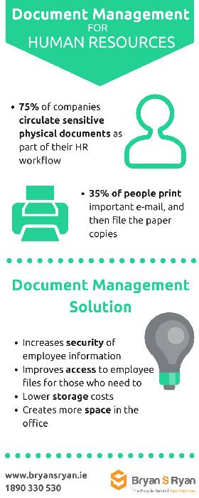 "document-management-for-hr"""""