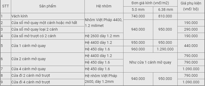 Bảng giá nhôm kính Việt Pháp