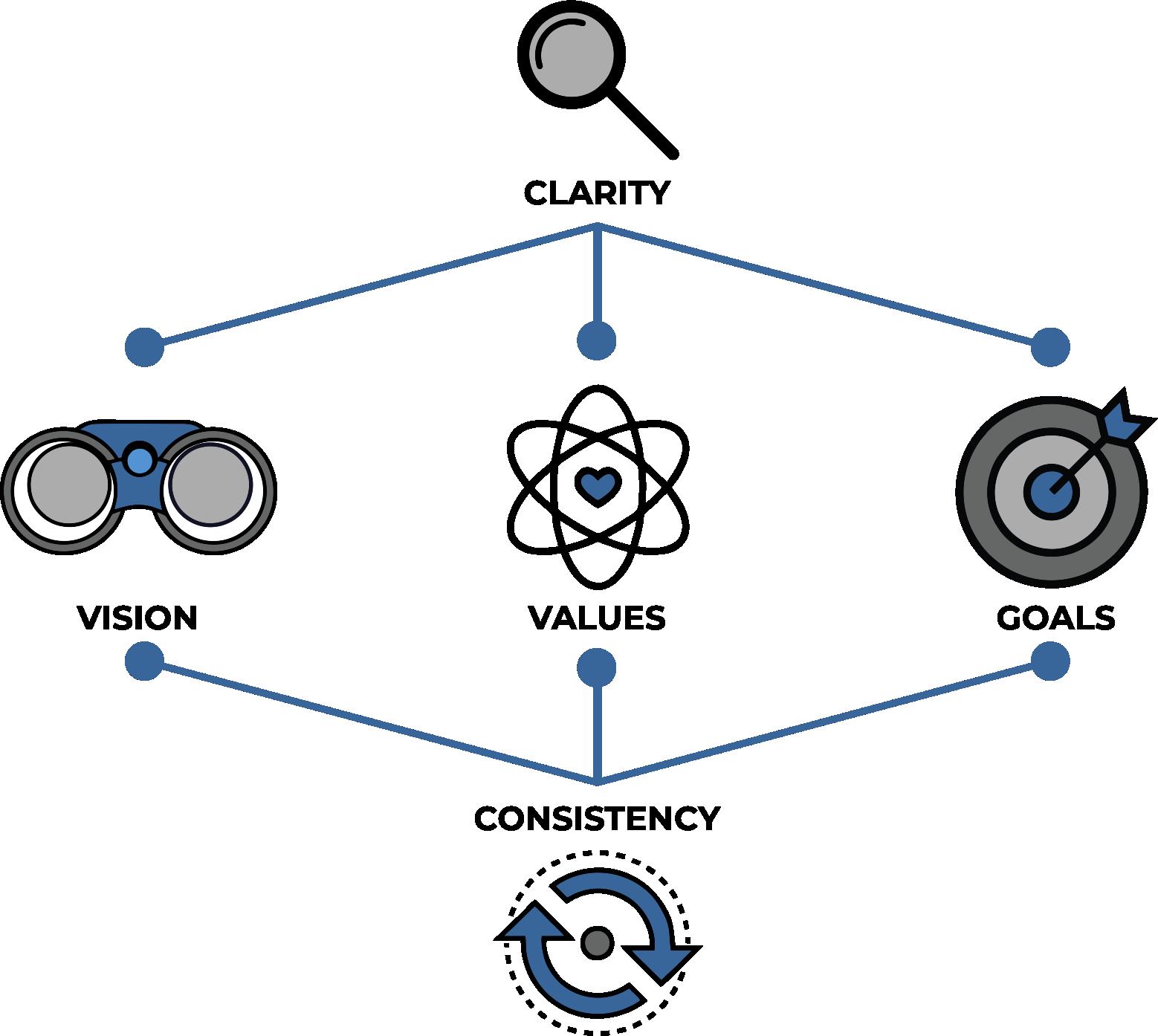 bluCube International objectives