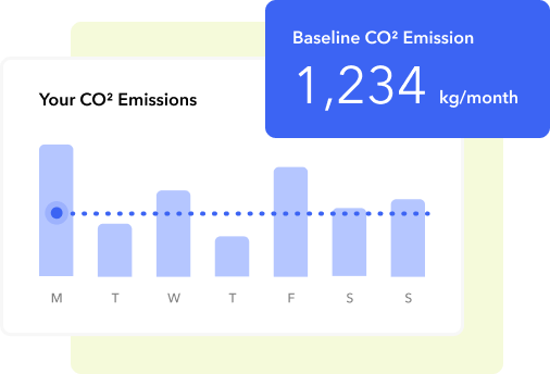 Track consumption and emissions