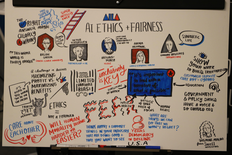 Responsible AI symposium photo