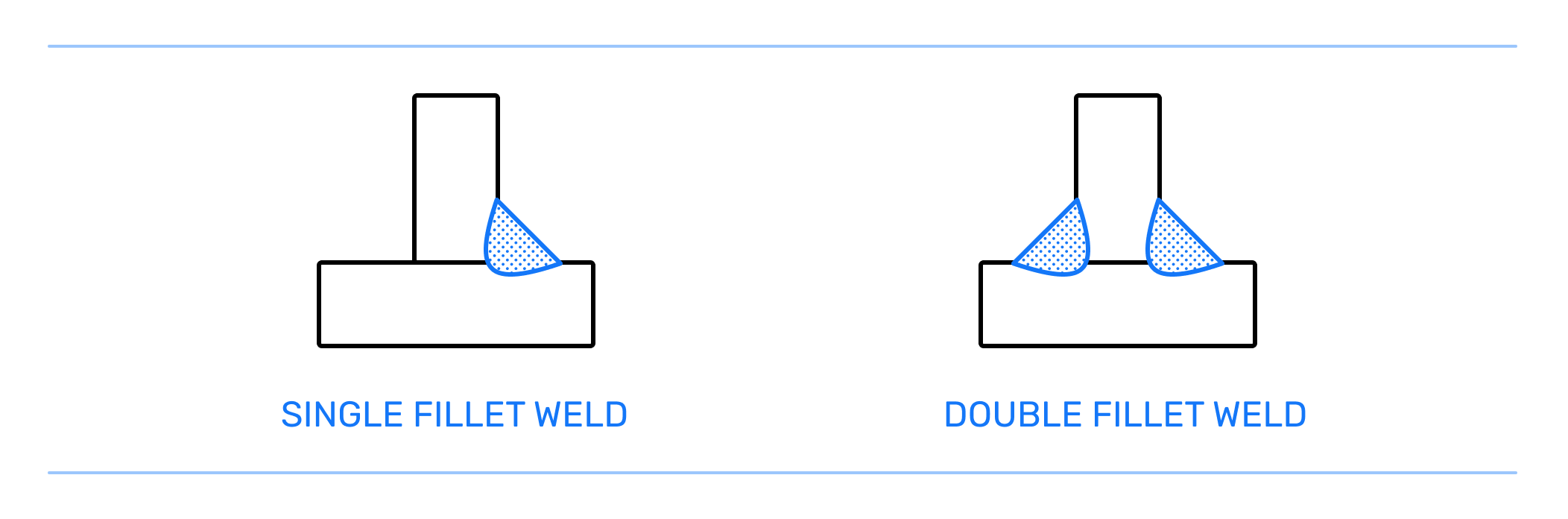Single and Double Fillet Weld Joint Welding