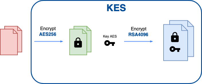 KES (English)