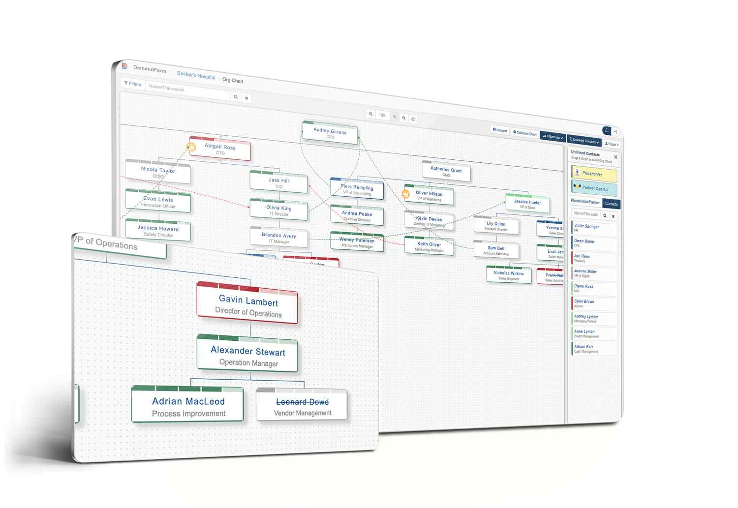salesforce org chart power mapping