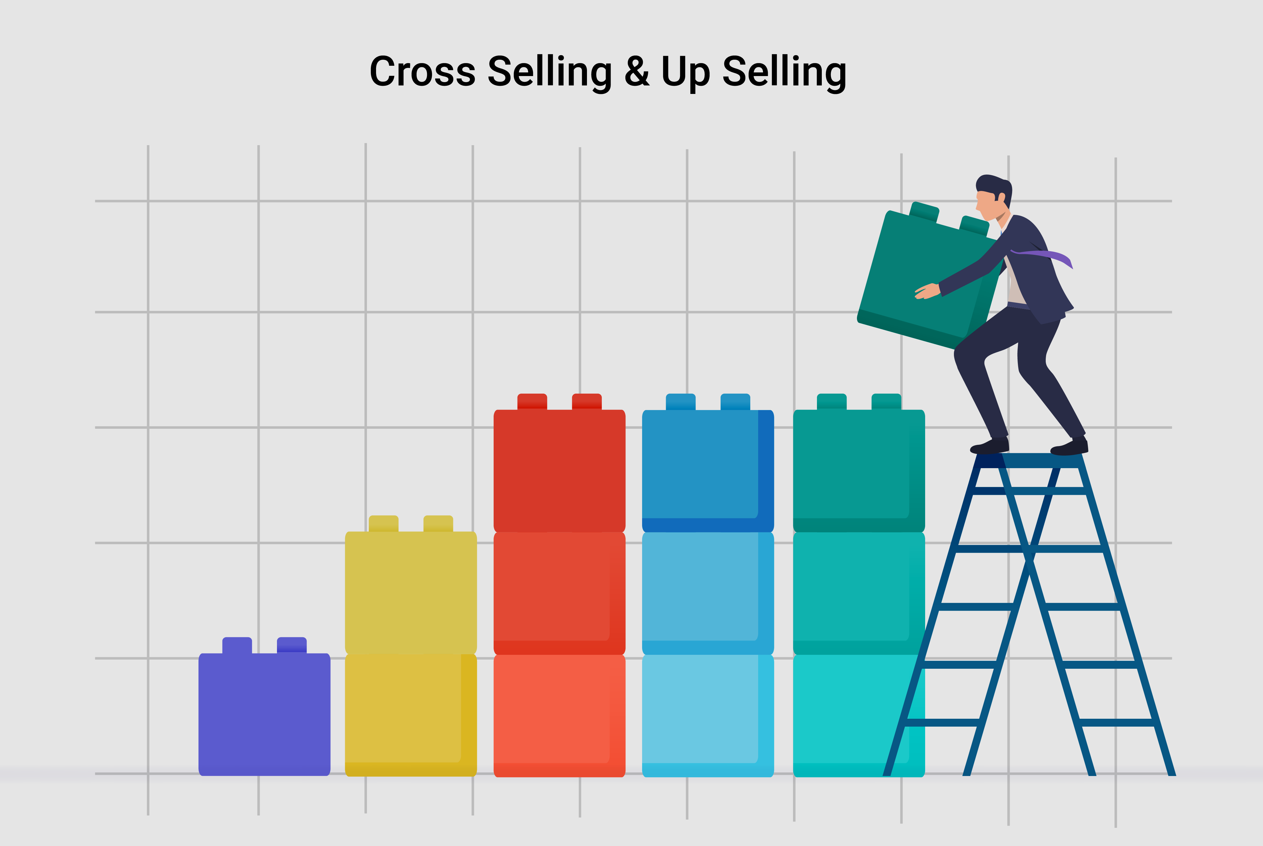 Cross-selling And Up-selling: Demystifying The Code