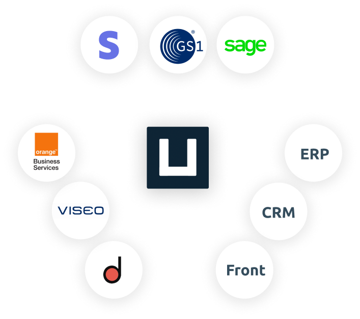 integration and ecosystem of our b2b marketplace software