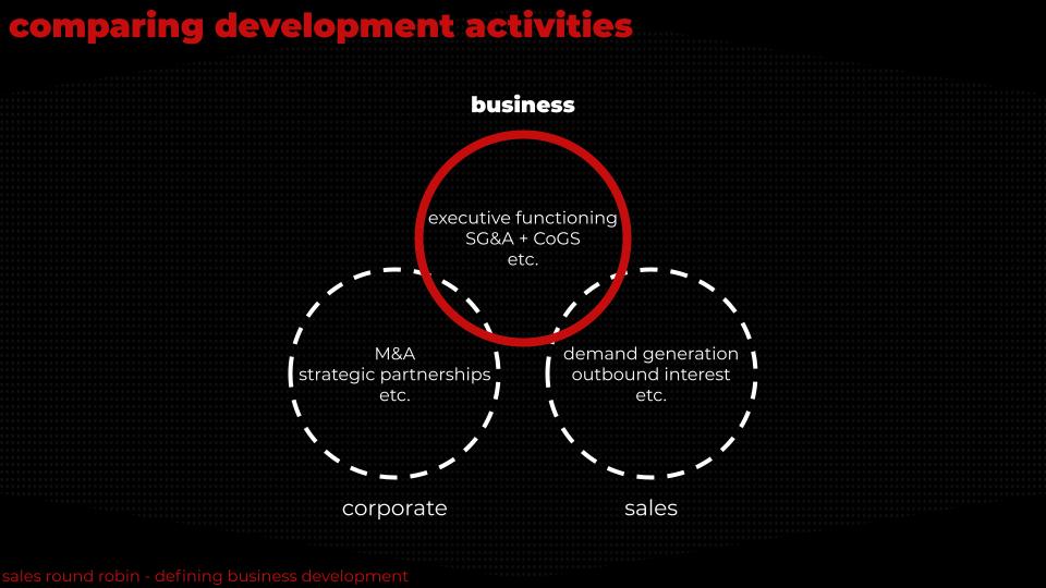 episode 004: defining business development