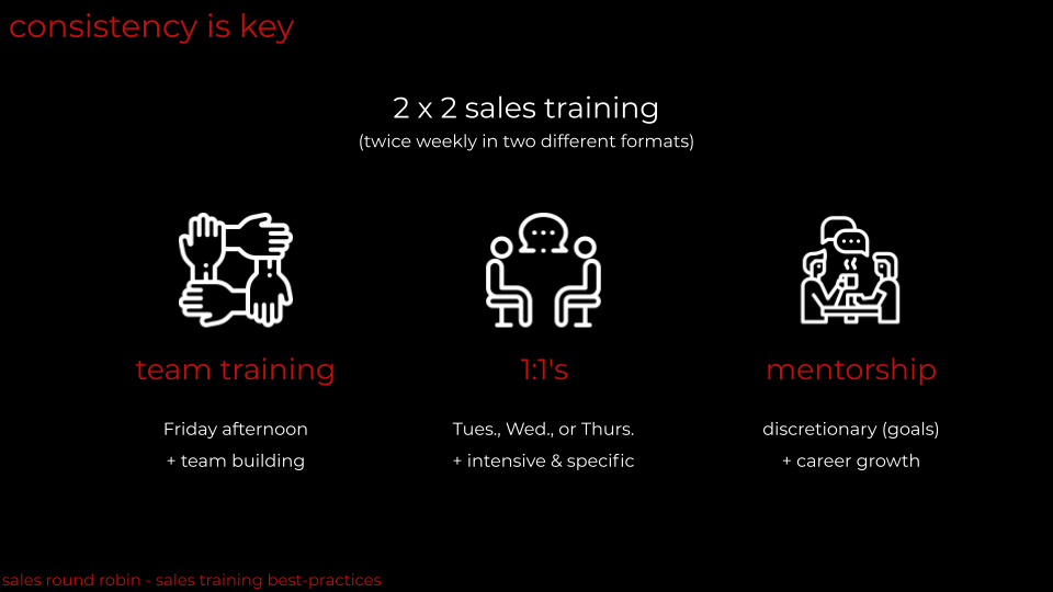 episode 015: sales training best-practices